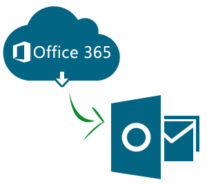 Office 365 Backup Mailbox to PST